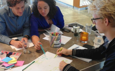 SiD Fundamentals 3-day Integrated Sustainability Training